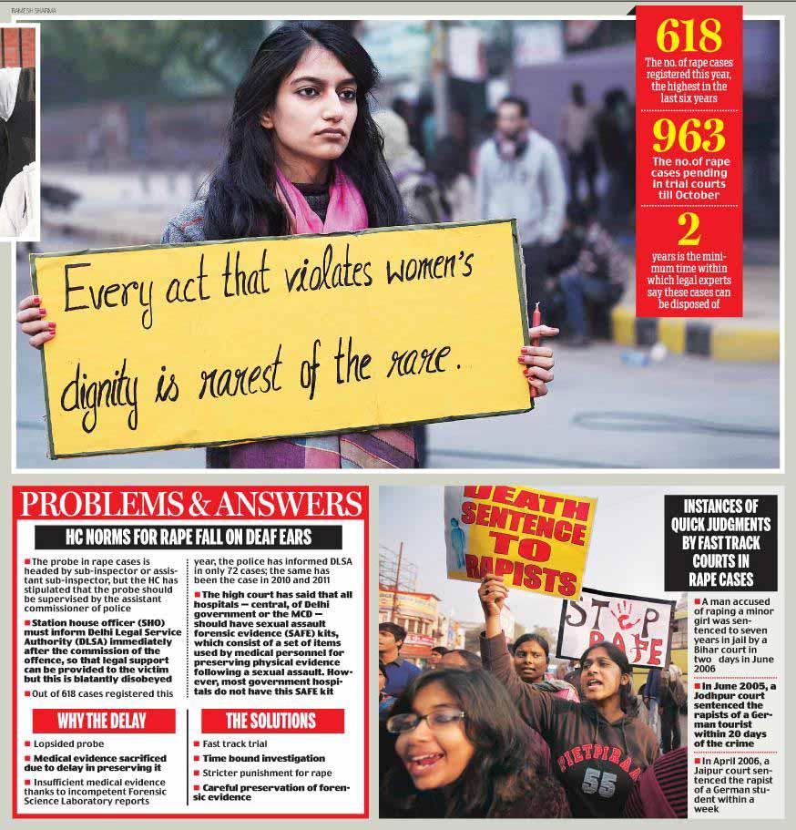 CRIME AGAINST WOMEN